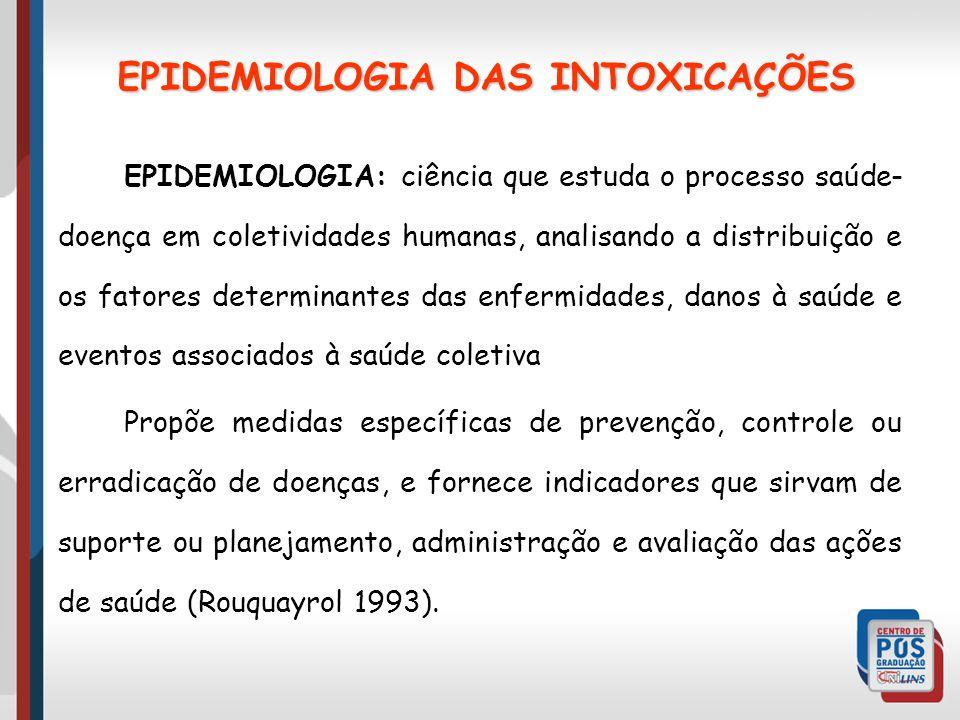 EPIDEMIOLOGIA DAS INTOXICAÇÕES