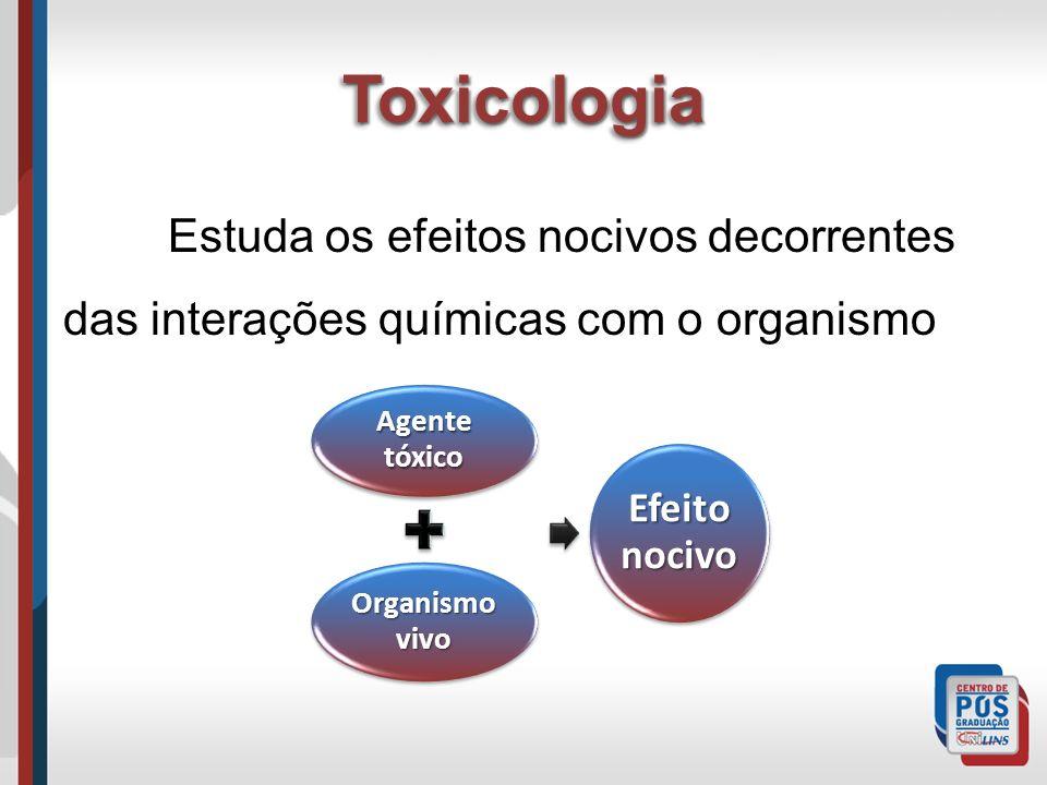 Toxicologia Estuda os efeitos nocivos decorrentes das interações químicas com o organismo. Agente tóxico.
