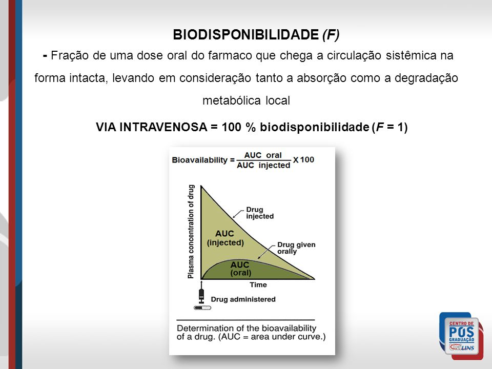 VIA INTRAVENOSA = 100 % biodisponibilidade (F = 1)