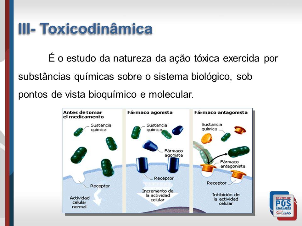 III- Toxicodinâmica