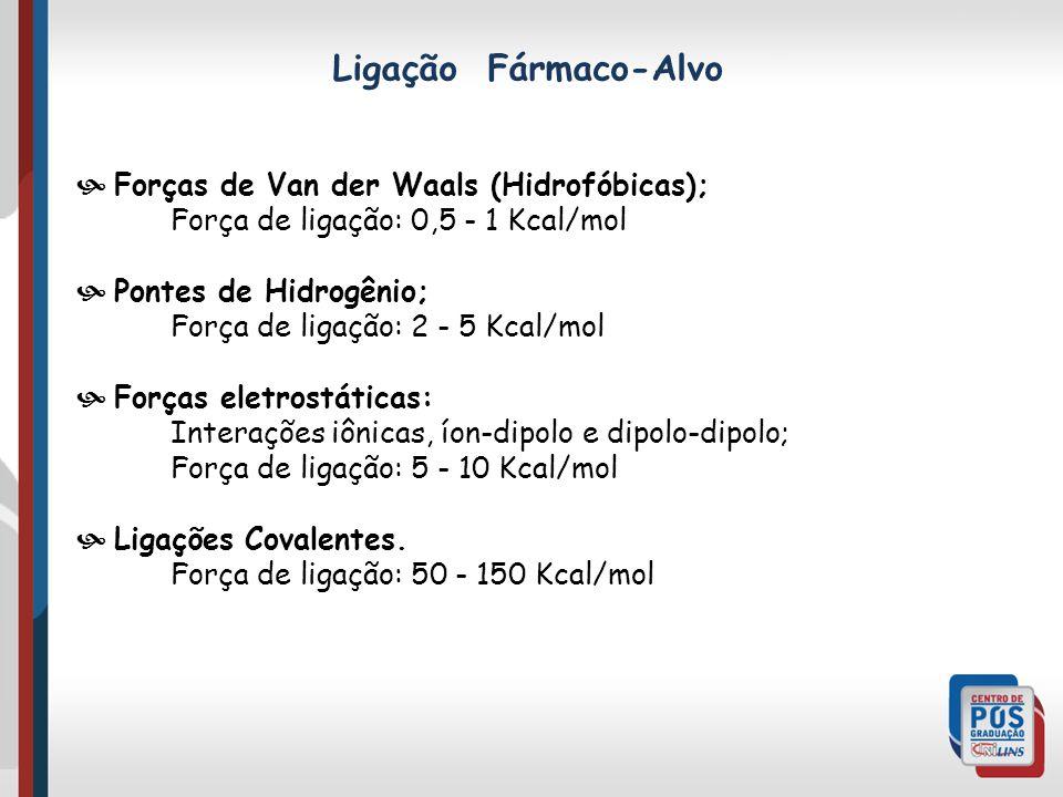 Ligação Fármaco-Alvo  Forças de Van der Waals (Hidrofóbicas);