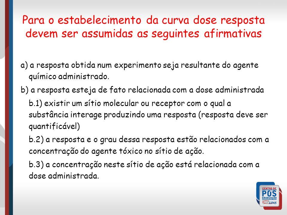 Para o estabelecimento da curva dose resposta devem ser assumidas as seguintes afirmativas