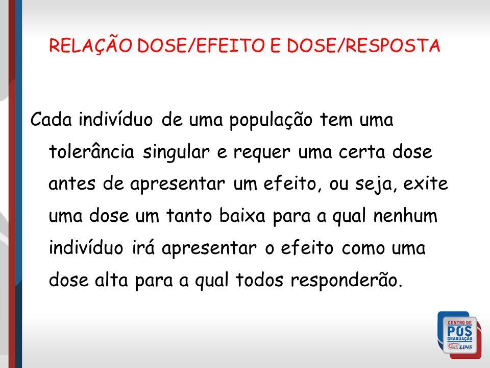 RELAÇÃO DOSE/EFEITO E DOSE/RESPOSTA