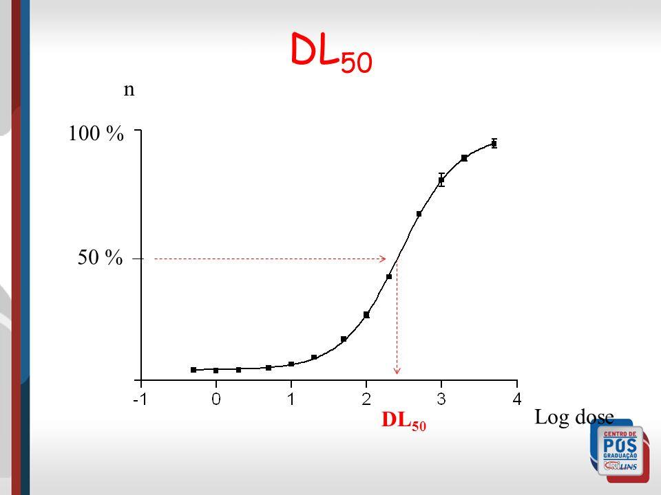 DL50 n 100 % 50 % DL50 Log dose