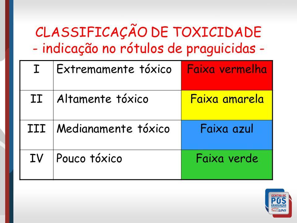 CLASSIFICAÇÃO DE TOXICIDADE - indicação no rótulos de praguicidas -