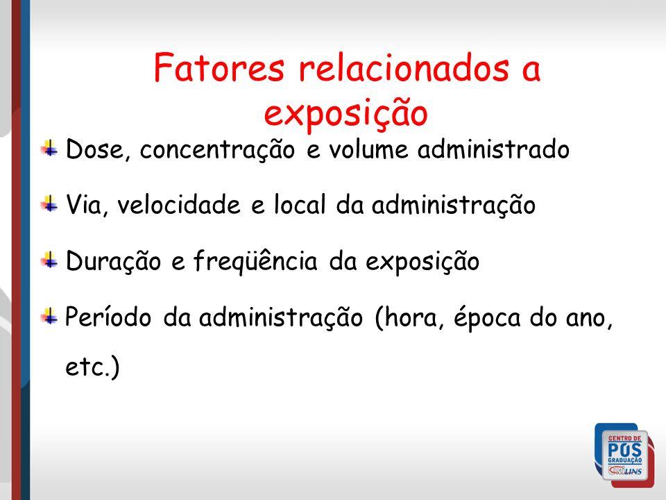 Fatores relacionados a exposição