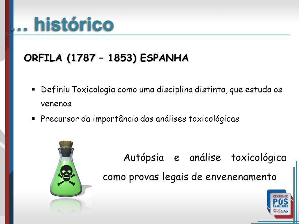 … histórico ORFILA (1787 – 1853) ESPANHA