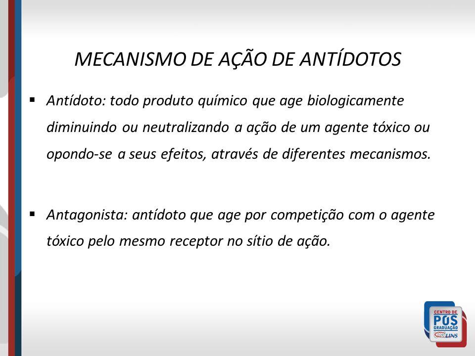 MECANISMO DE AÇÃO DE ANTÍDOTOS