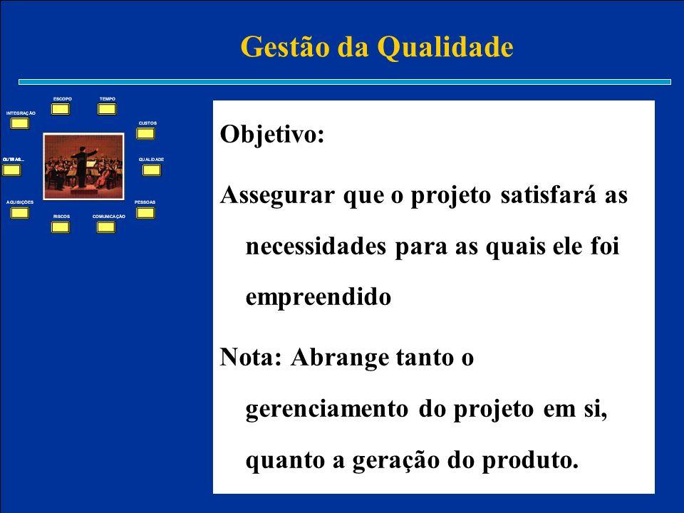 Gestão da Qualidade Objetivo: