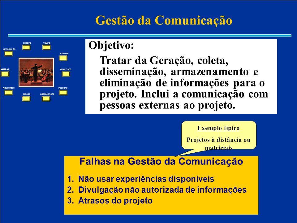 Falhas na Gestão da Comunicação Projetos à distância ou matriciais