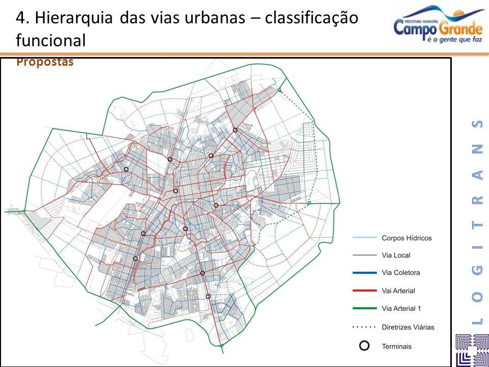 4. Hierarquia das vias urbanas – classificação funcional