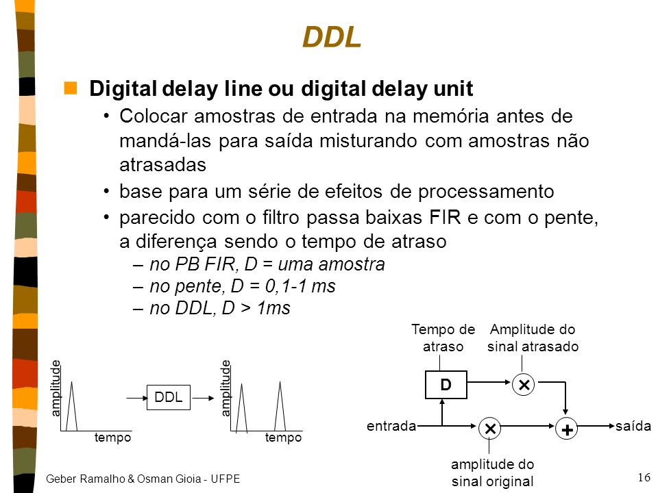 DDL × Digital delay line ou digital delay unit +
