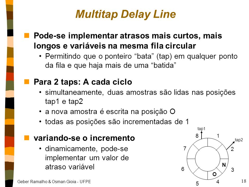 Multitap Delay Line Pode-se implementar atrasos mais curtos, mais longos e variáveis na mesma fila circular.