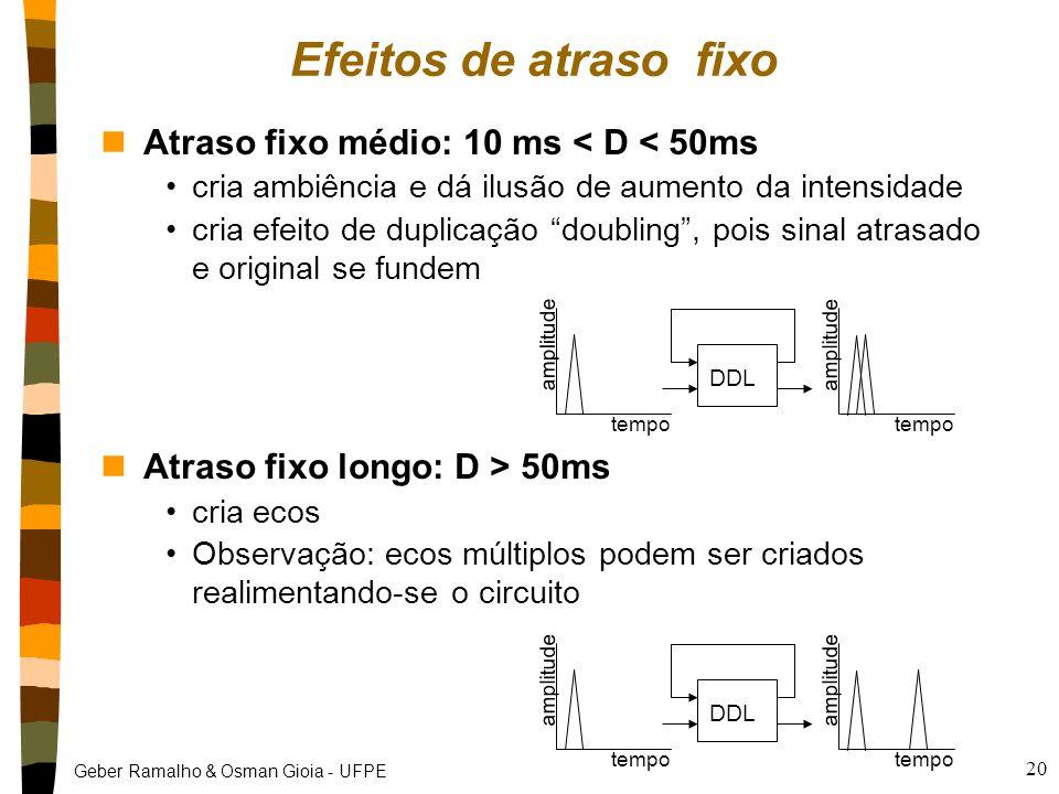Efeitos de atraso fixo Atraso fixo médio: 10 ms < D < 50ms