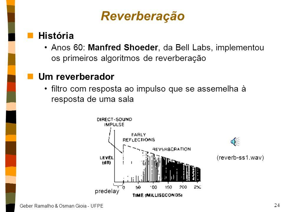Reverberação História Um reverberador