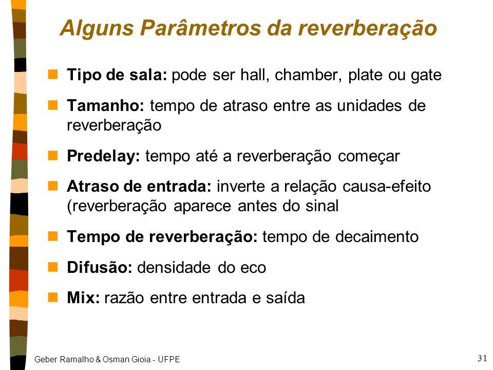 Alguns Parâmetros da reverberação