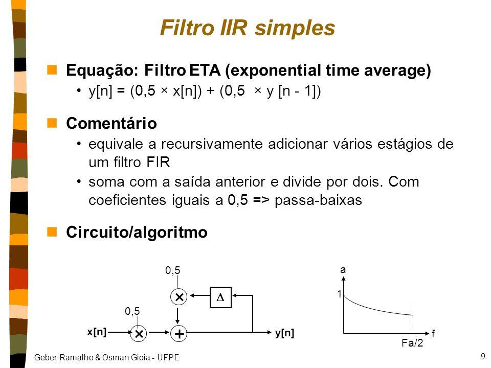 Filtro IIR simples × + Equação: Filtro ETA (exponential time average)