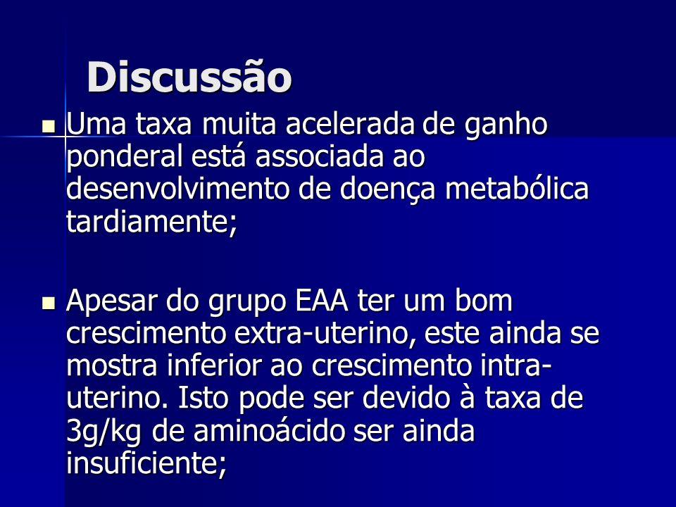 Discussão Uma taxa muita acelerada de ganho ponderal está associada ao desenvolvimento de doença metabólica tardiamente;