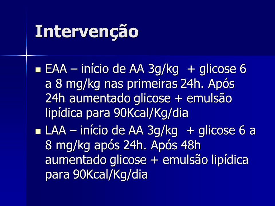 Intervenção EAA – início de AA 3g/kg + glicose 6 a 8 mg/kg nas primeiras 24h. Após 24h aumentado glicose + emulsão lipídica para 90Kcal/Kg/dia.