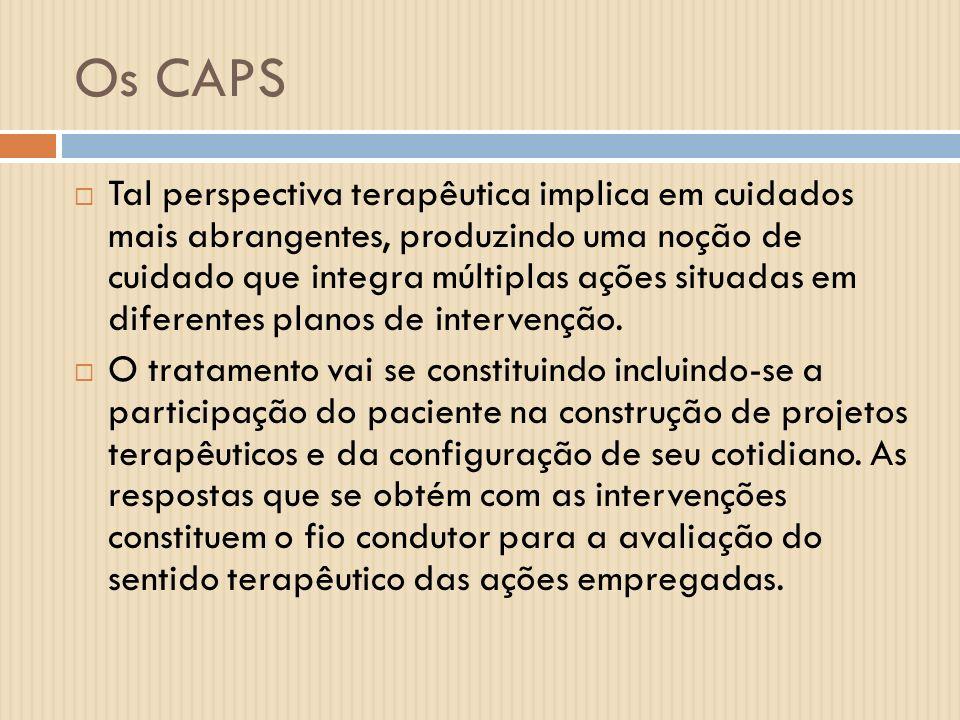 Os CAPS