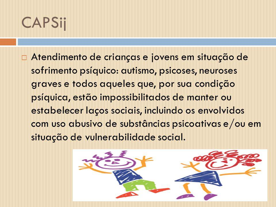 CAPSij