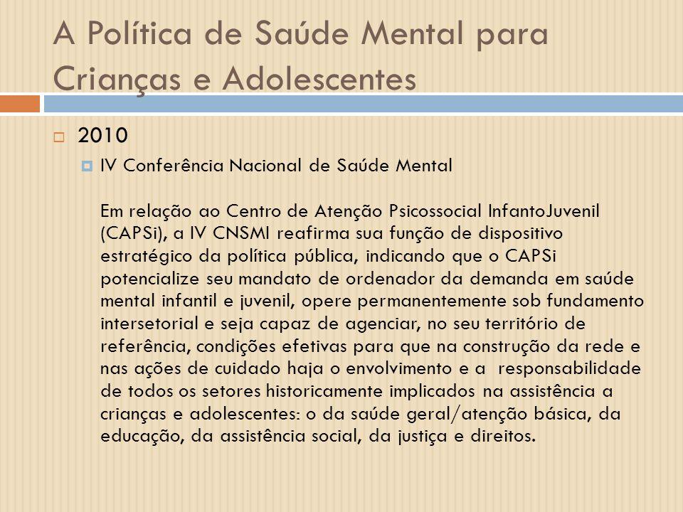 A Política de Saúde Mental para Crianças e Adolescentes