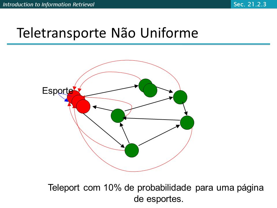 Teletransporte Não Uniforme