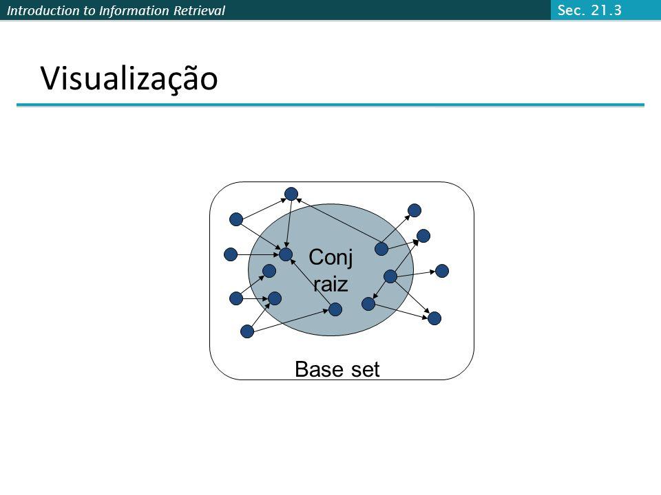 Sec. 21.3 Visualização Conj raiz Base set