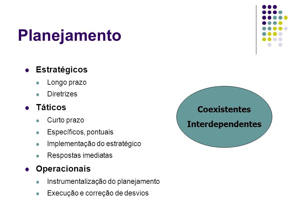 Planejamento Estratégicos Táticos Operacionais Coexistentes