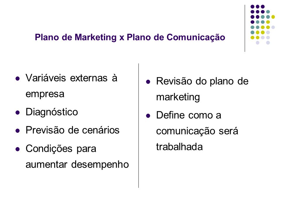 Plano de Marketing x Plano de Comunicação