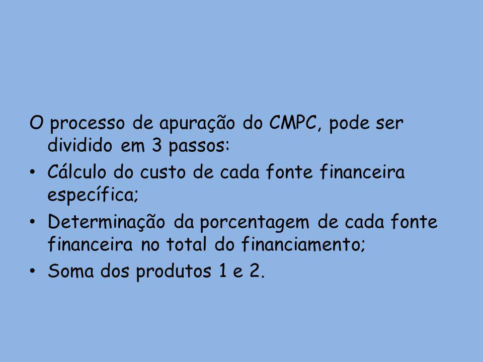 O processo de apuração do CMPC, pode ser dividido em 3 passos:
