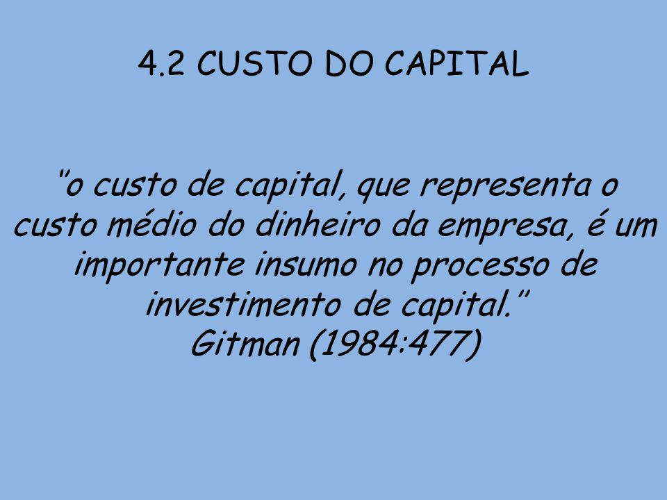 4.2 CUSTO DO CAPITAL