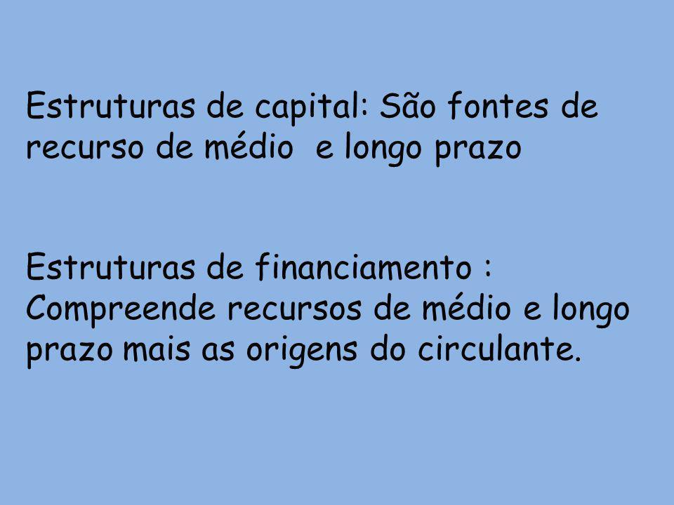 Estruturas de capital: São fontes de recurso de médio e longo prazo