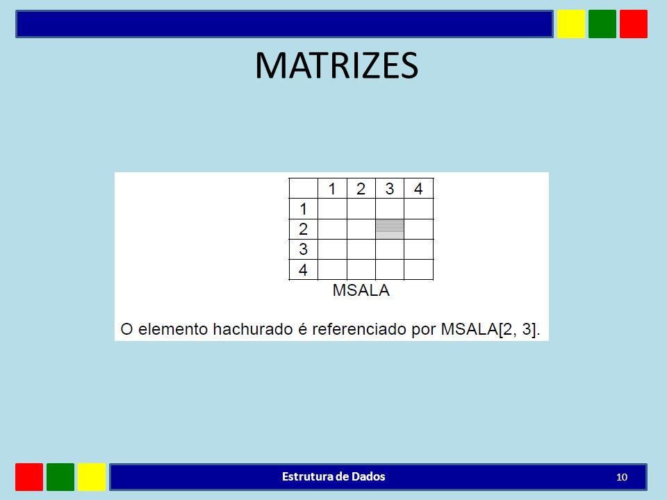 MATRIZES Estrutura de Dados