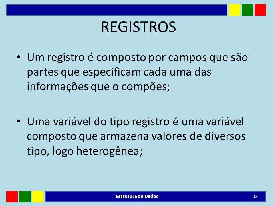 REGISTROS Um registro é composto por campos que são partes que especificam cada uma das informações que o compões;