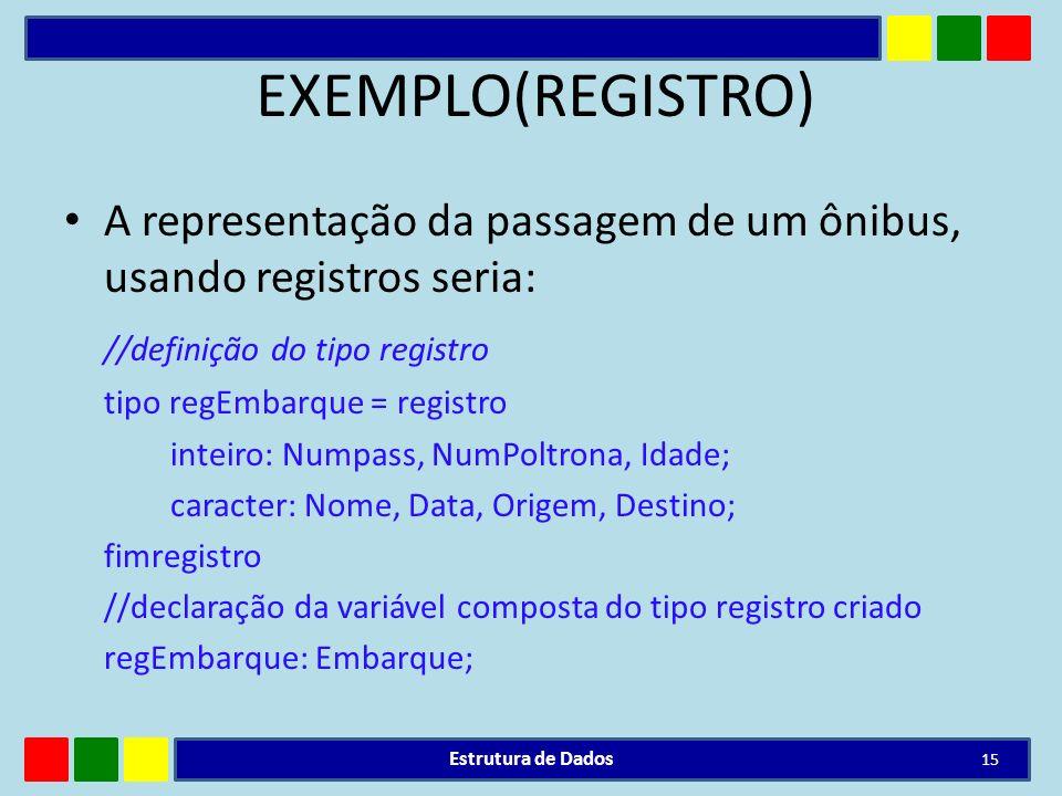 EXEMPLO(REGISTRO) A representação da passagem de um ônibus, usando registros seria: //definição do tipo registro.