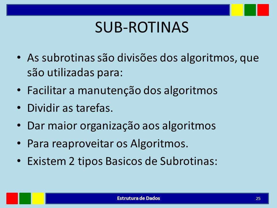 SUB-ROTINAS As subrotinas são divisões dos algoritmos, que são utilizadas para: Facilitar a manutenção dos algoritmos.