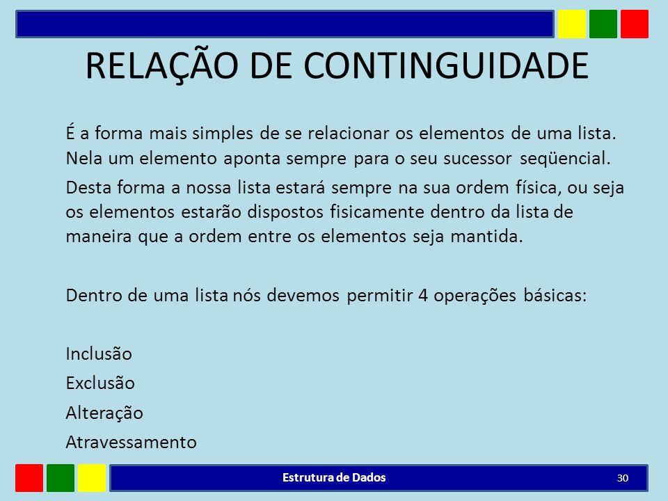 RELAÇÃO DE CONTINGUIDADE