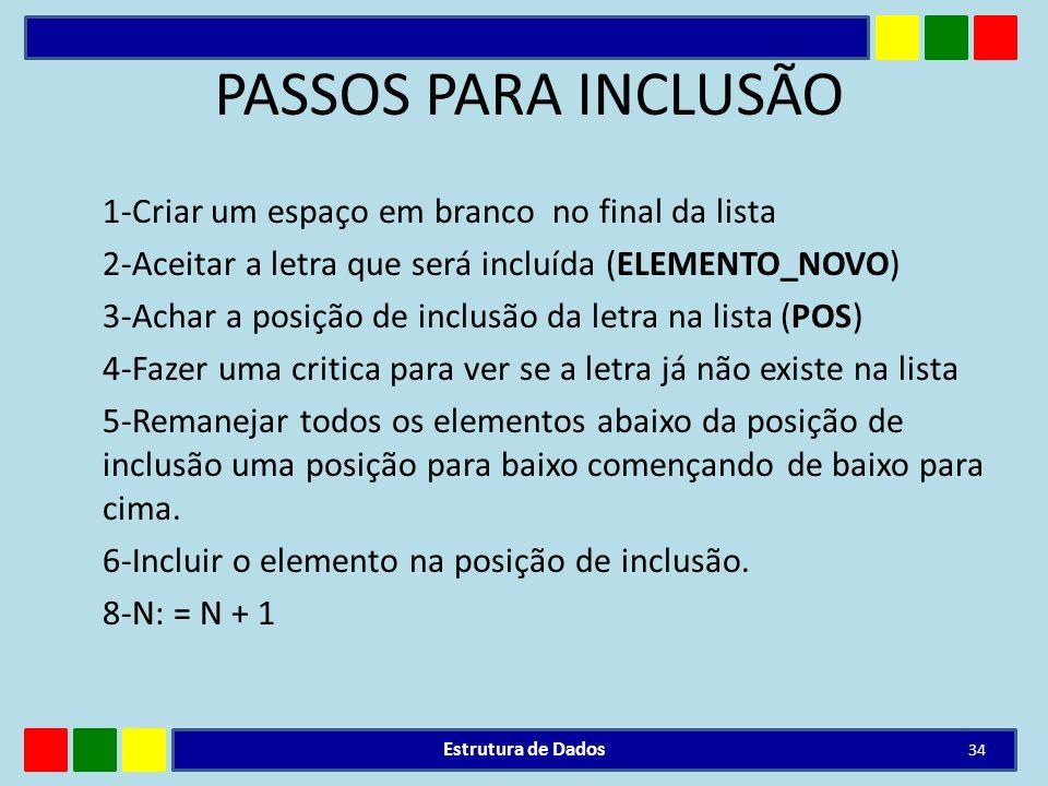 PASSOS PARA INCLUSÃO