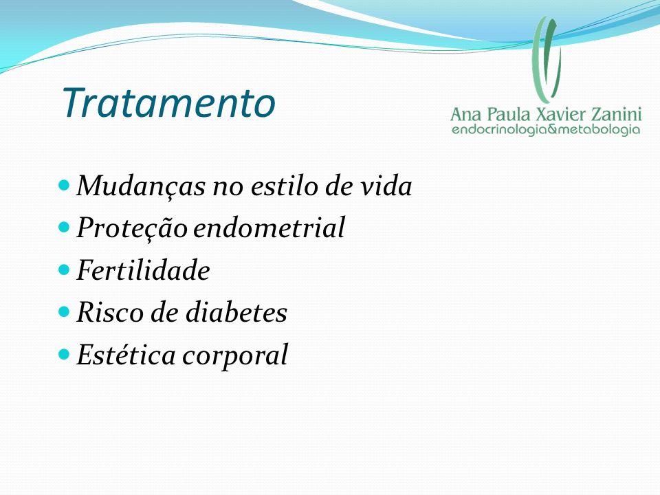 Tratamento Mudanças no estilo de vida Proteção endometrial Fertilidade