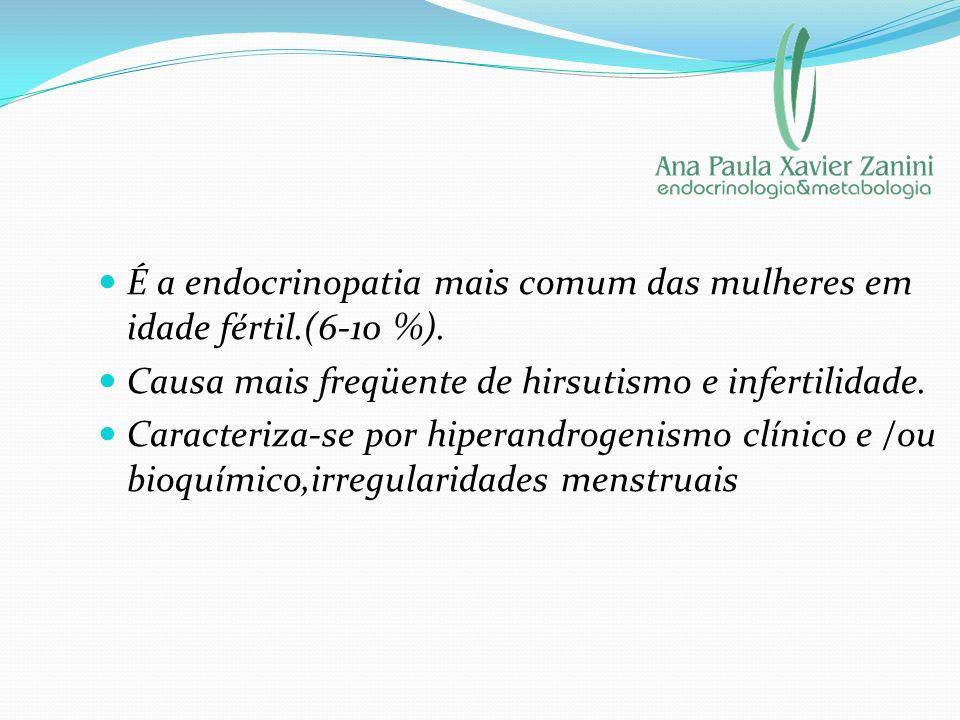 É a endocrinopatia mais comum das mulheres em idade fértil.(6-10 %).