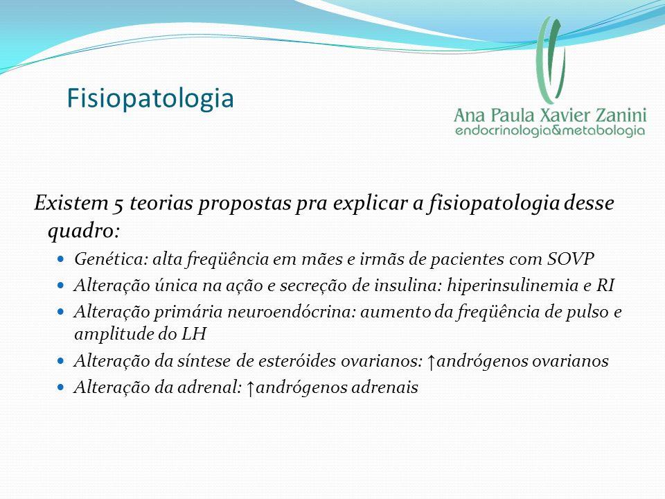Fisiopatologia Existem 5 teorias propostas pra explicar a fisiopatologia desse quadro: