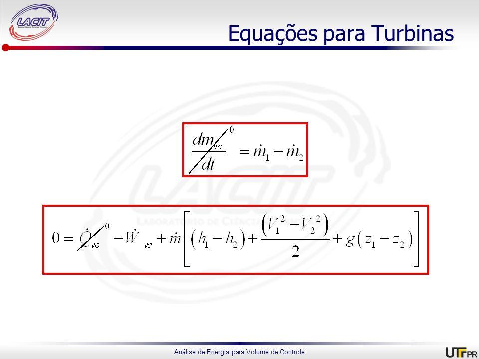 Equações para Turbinas