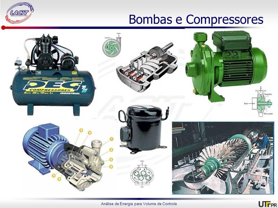 Bombas e Compressores