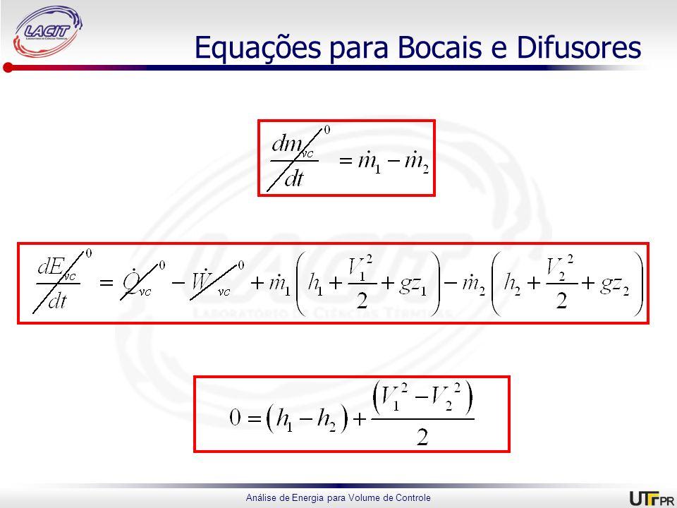 Equações para Bocais e Difusores