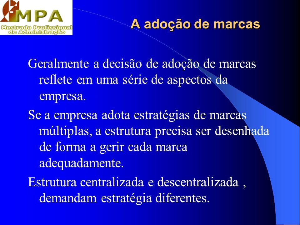 A adoção de marcas Geralmente a decisão de adoção de marcas reflete em uma série de aspectos da empresa.