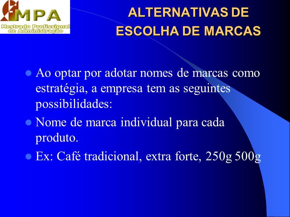 ALTERNATIVAS DE ESCOLHA DE MARCAS