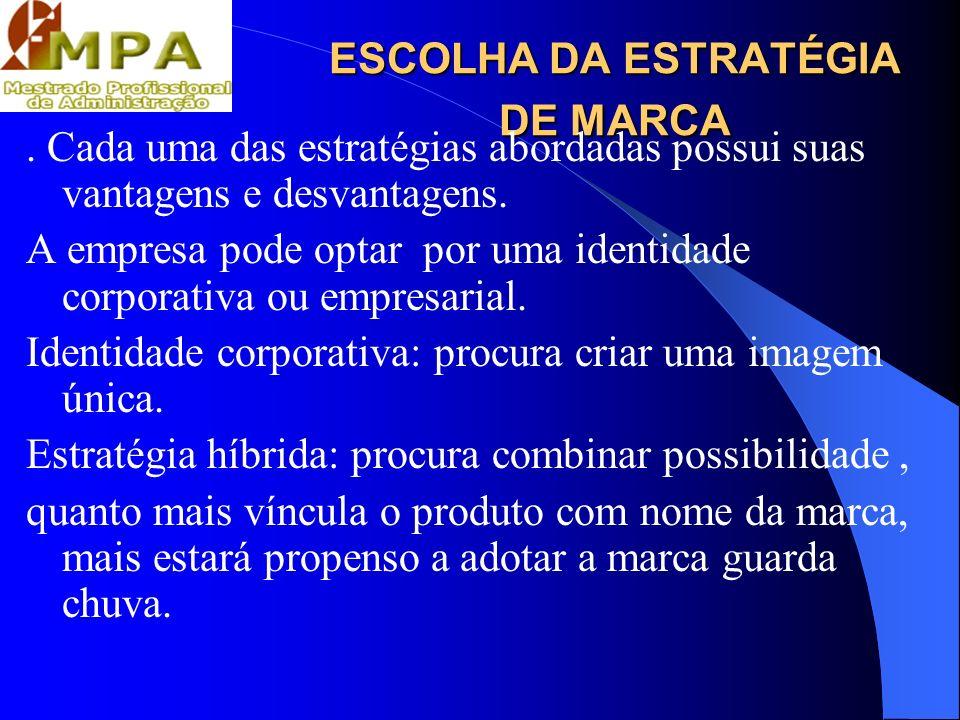 ESCOLHA DA ESTRATÉGIA DE MARCA