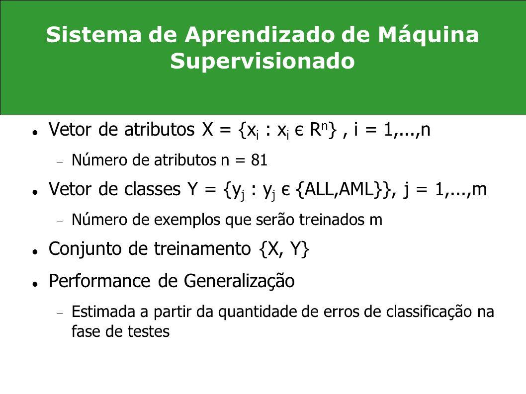 Sistema de Aprendizado de Máquina Supervisionado