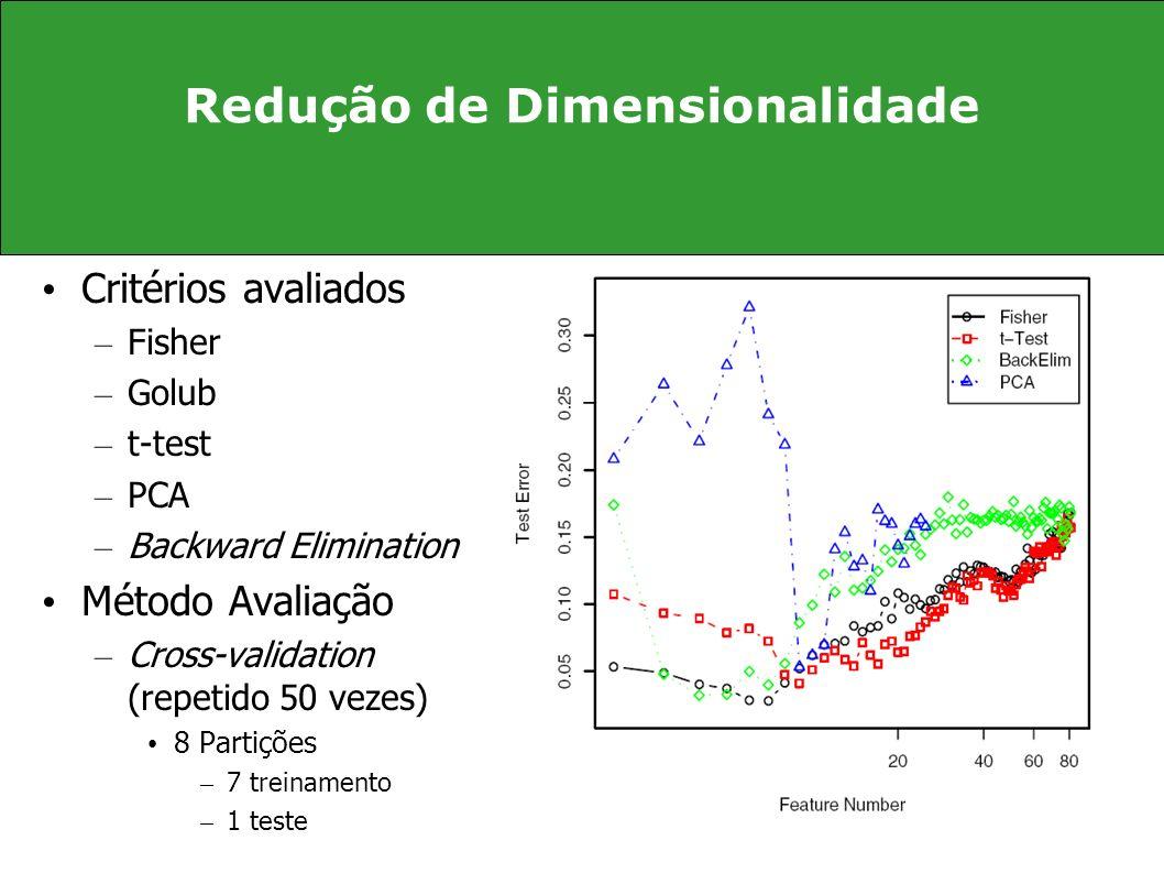 Redução de Dimensionalidade